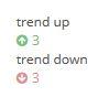 Prestashop dashoard trends