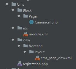 Magento Cms module structure